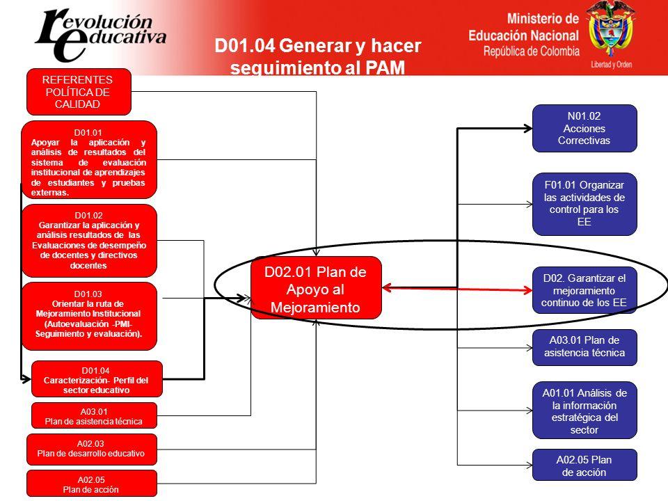 Caracterización- Perfil del sector educativo