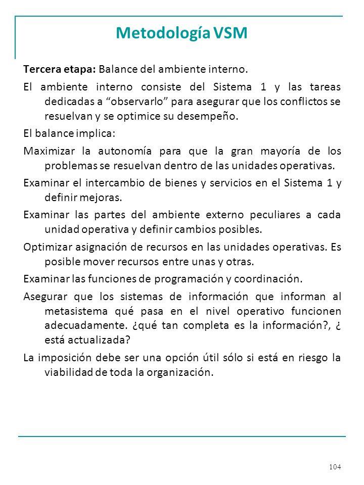 Metodología VSM Tercera etapa: Balance del ambiente interno.