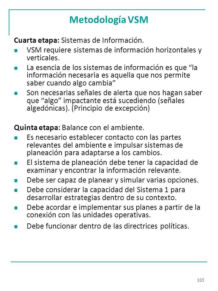 Metodología VSM Cuarta etapa: Sistemas de Información.