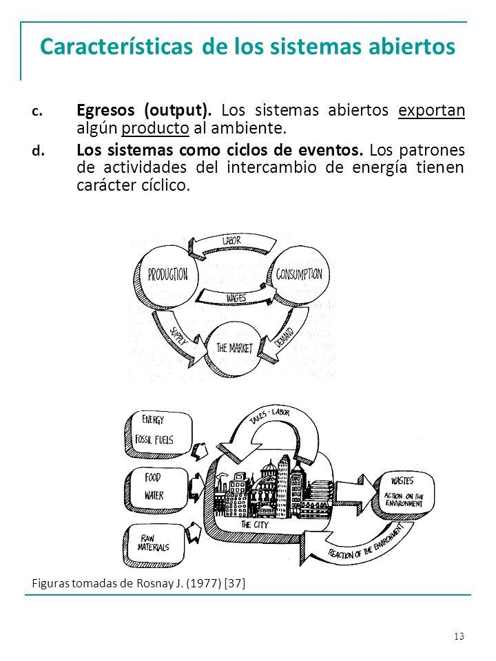 Características de los sistemas abiertos