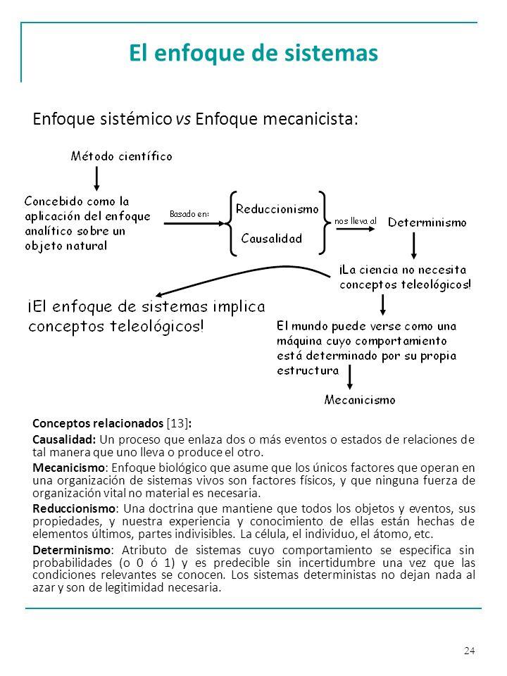 El enfoque de sistemas Enfoque sistémico vs Enfoque mecanicista: