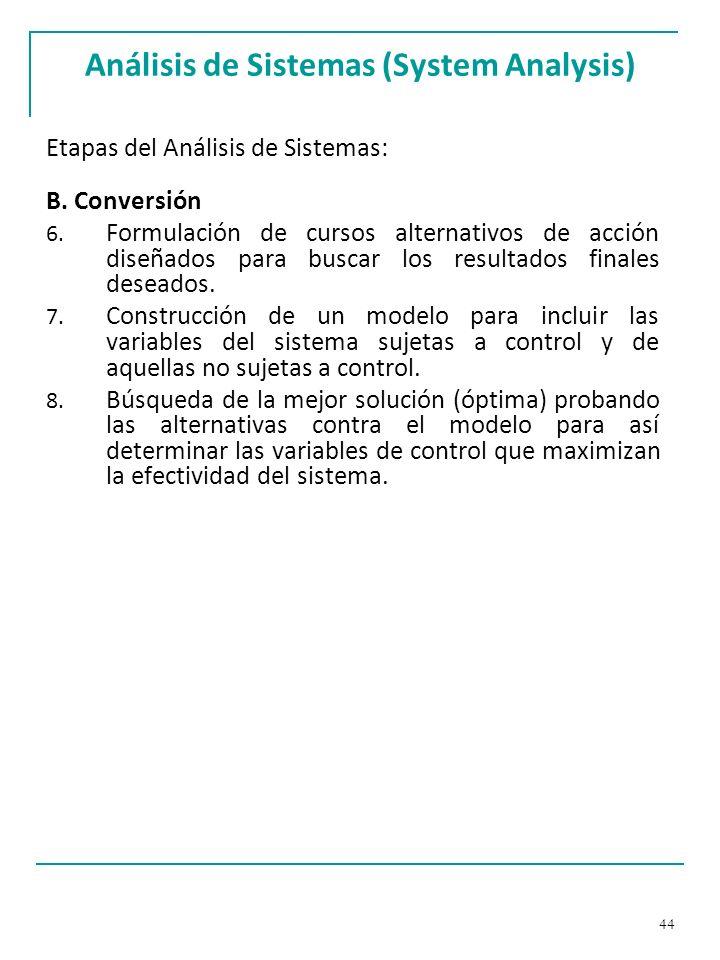Análisis de Sistemas (System Analysis)