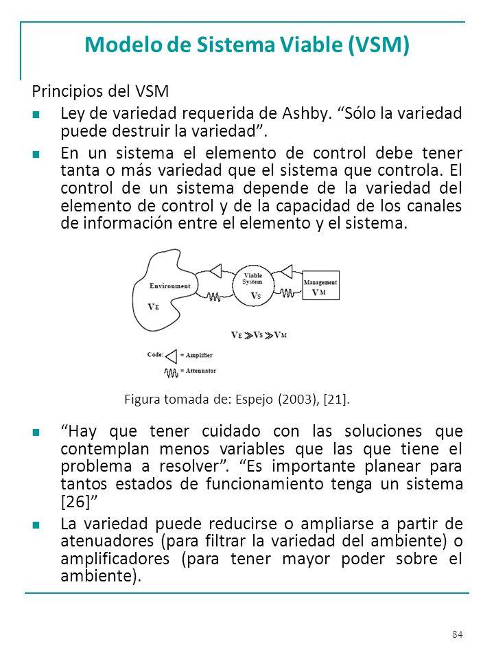 Modelo de Sistema Viable (VSM)