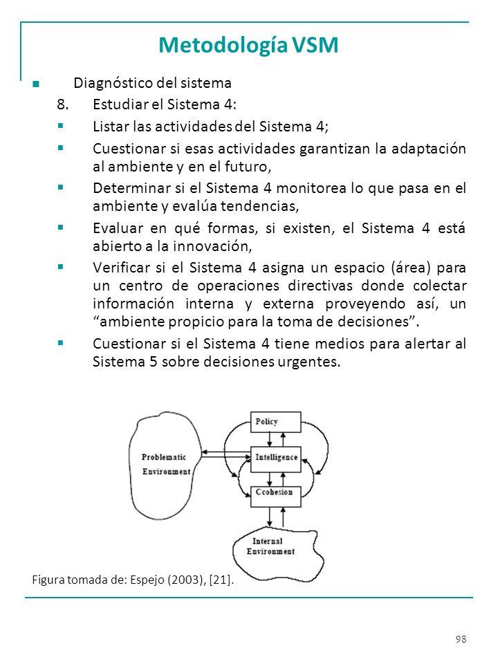 Metodología VSM Diagnóstico del sistema Estudiar el Sistema 4: