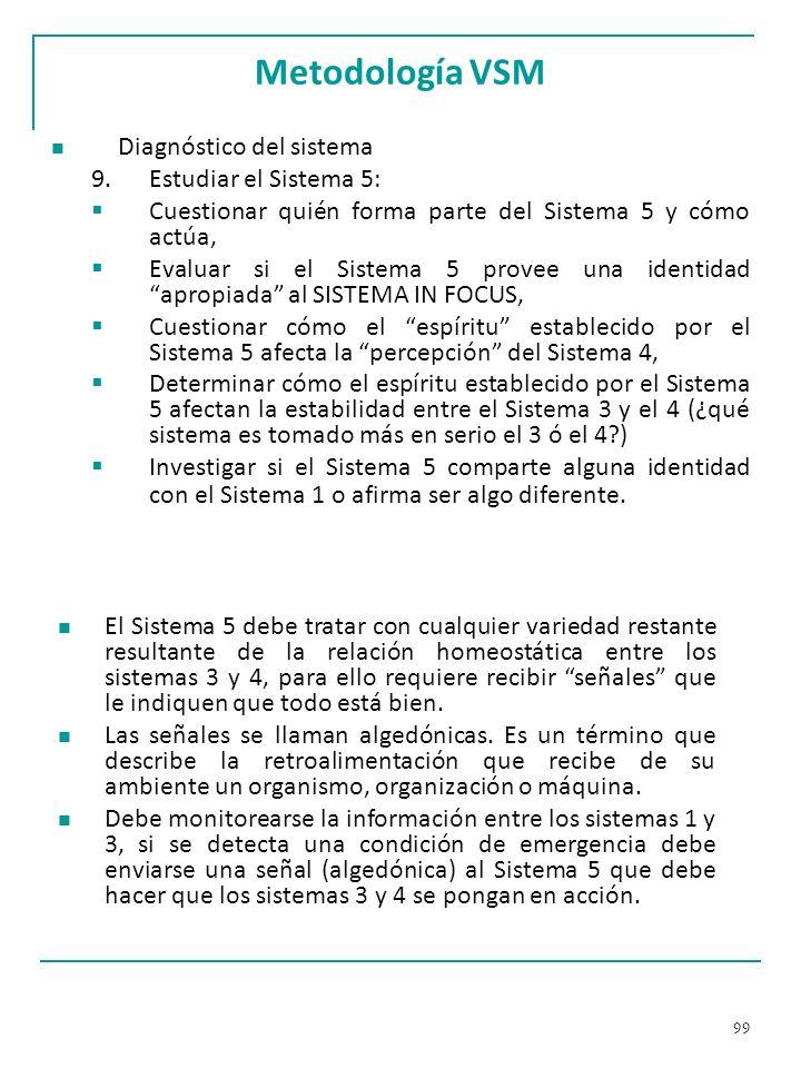 Metodología VSM Diagnóstico del sistema Estudiar el Sistema 5: