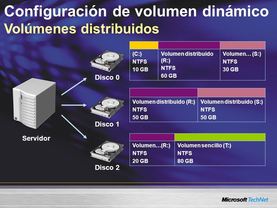 Configuración de volumen dinámico Volúmenes distribuidos