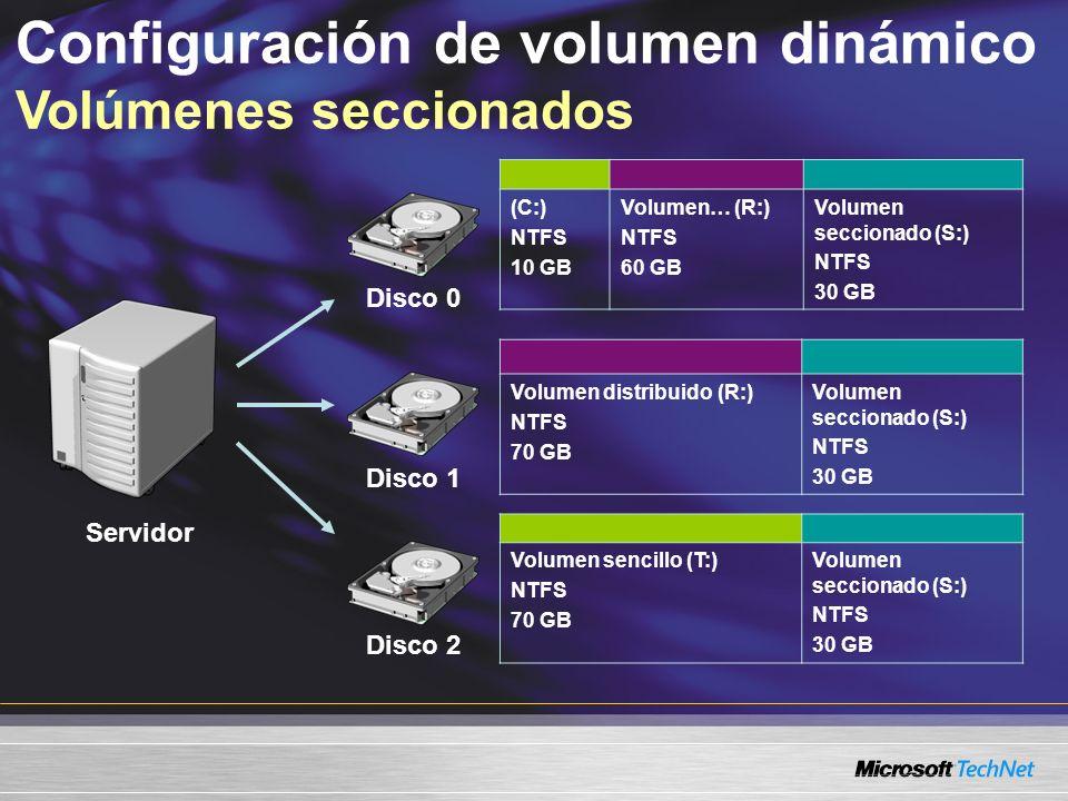 Configuración de volumen dinámico Volúmenes seccionados