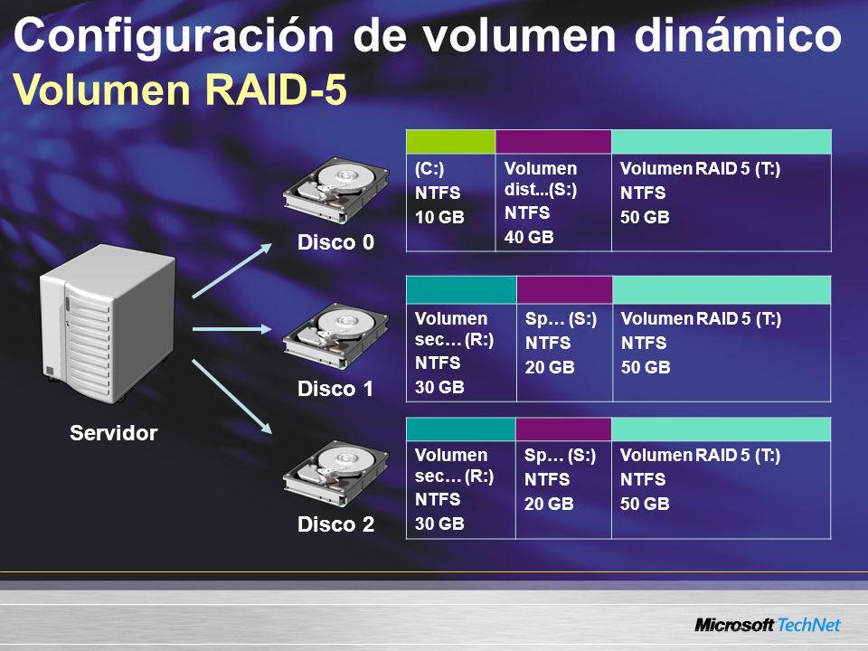 Configuración de volumen dinámico Volumen RAID-5