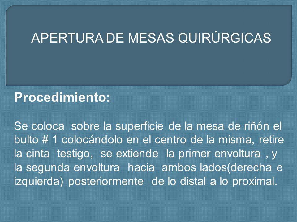 APERTURA DE MESAS QUIRÚRGICAS