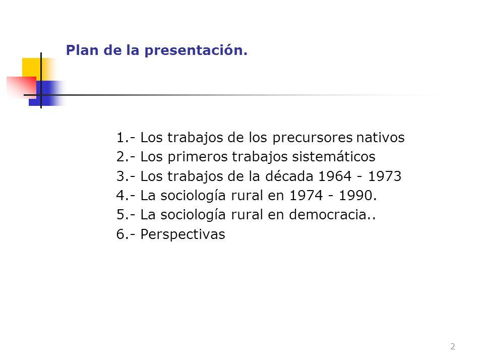 Plan de la presentación.