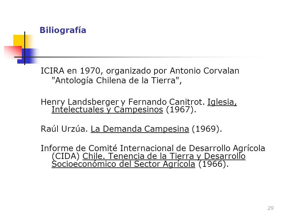 Biliografía ICIRA en 1970, organizado por Antonio Corvalan Antología Chilena de la Tierra ,