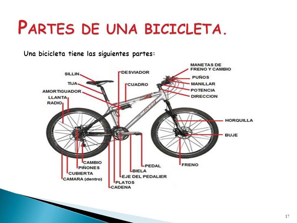 PARTES DE UNA BICICLETA.