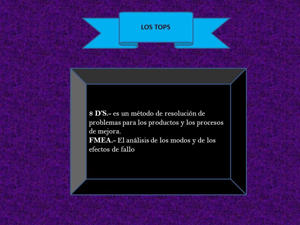 LOS TOPS 8 D'S.- es un método de resolución de problemas para los productos y los procesos de mejora.
