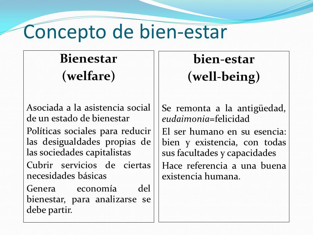 Concepto de bien-estar