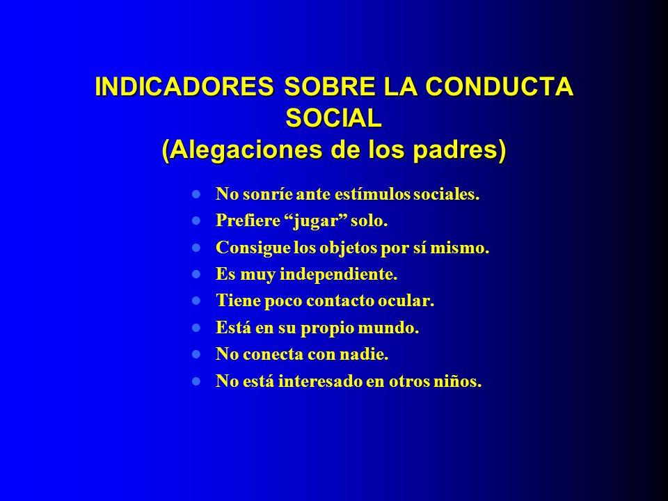 INDICADORES SOBRE LA CONDUCTA SOCIAL (Alegaciones de los padres)
