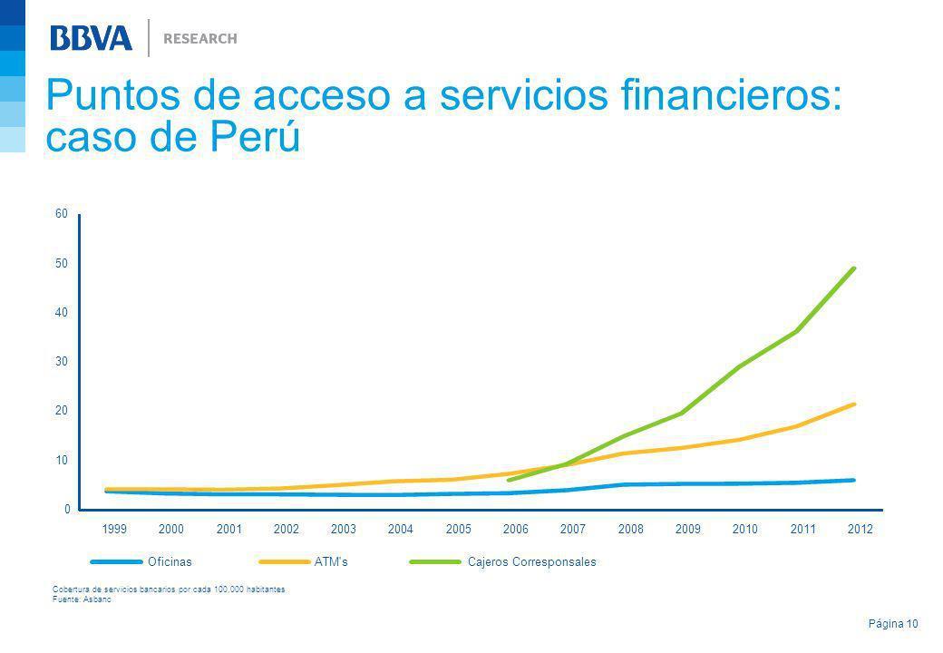 Puntos de acceso a servicios financieros: caso de Perú