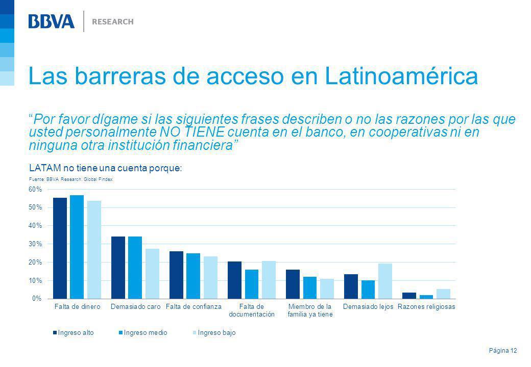 Las barreras de acceso en Latinoamérica