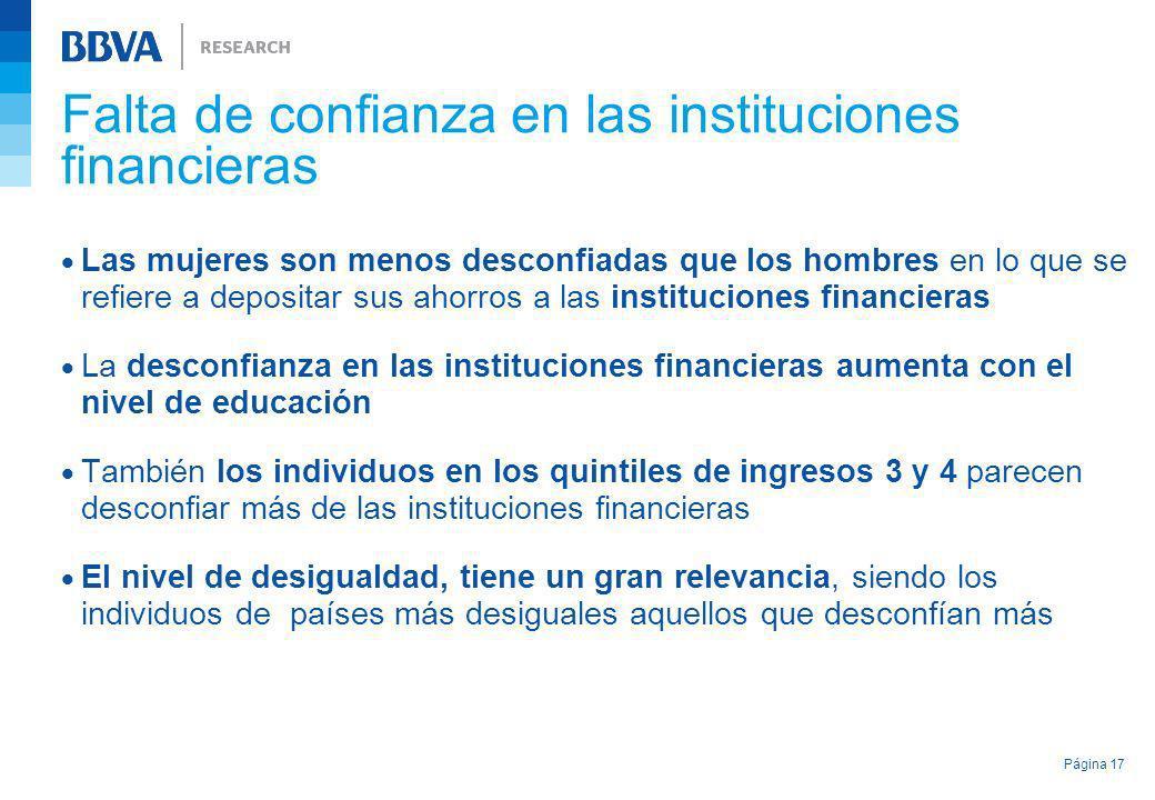 Falta de confianza en las instituciones financieras
