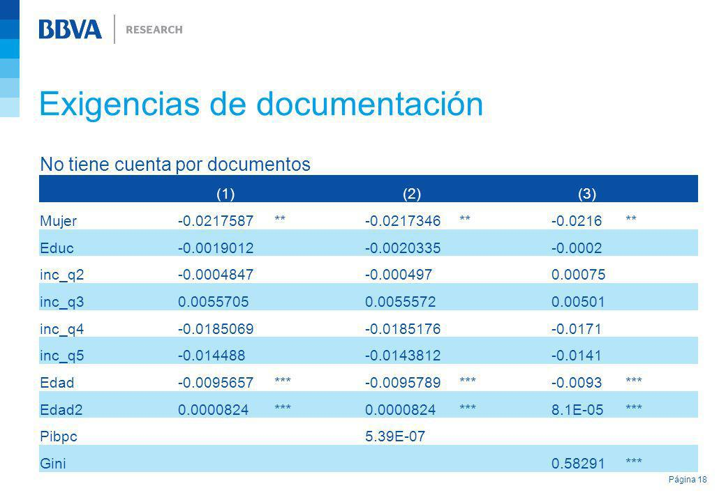 Exigencias de documentación