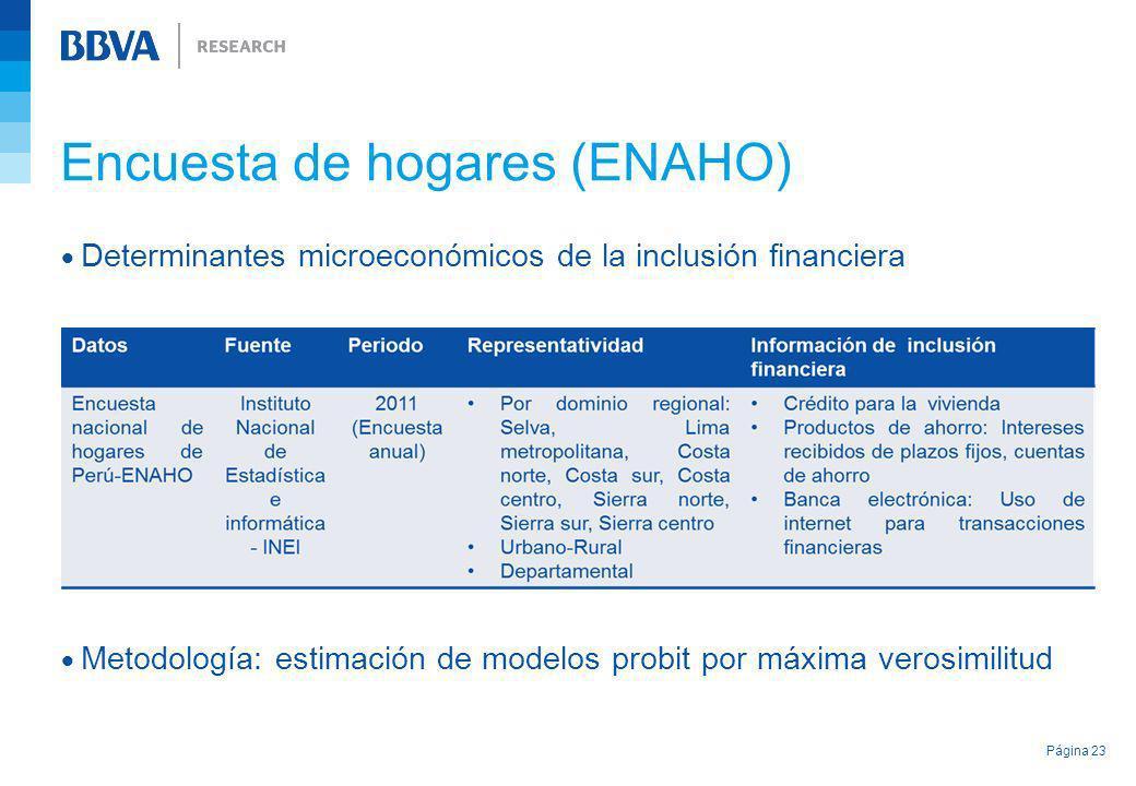 Encuesta de hogares (ENAHO)