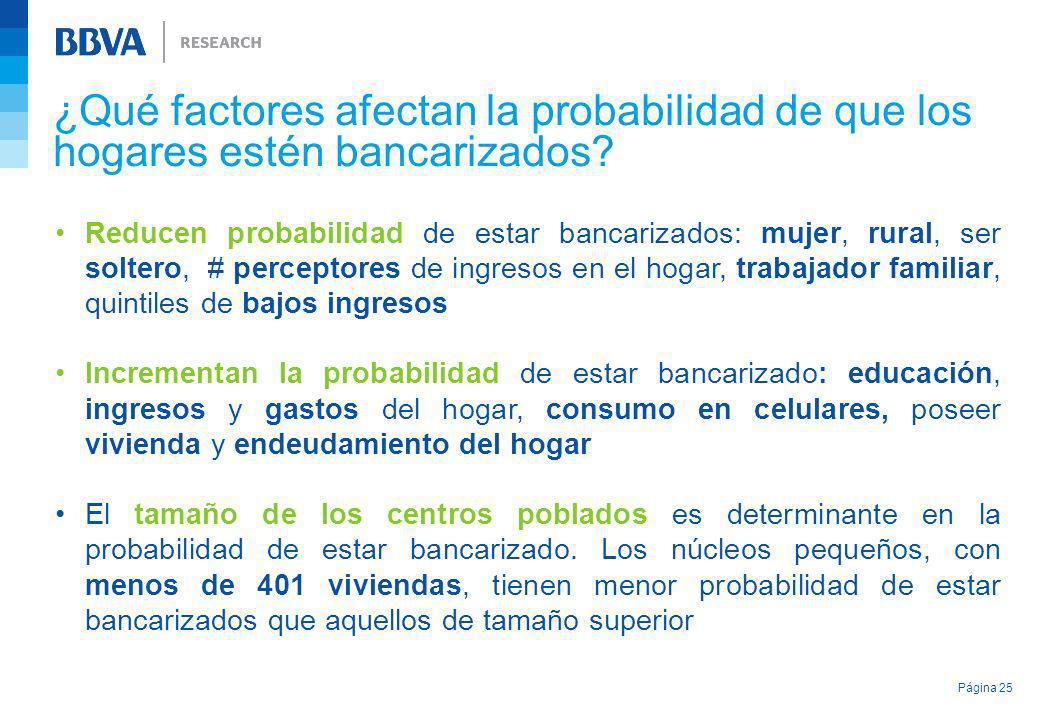 ¿Qué factores afectan la probabilidad de que los hogares estén bancarizados