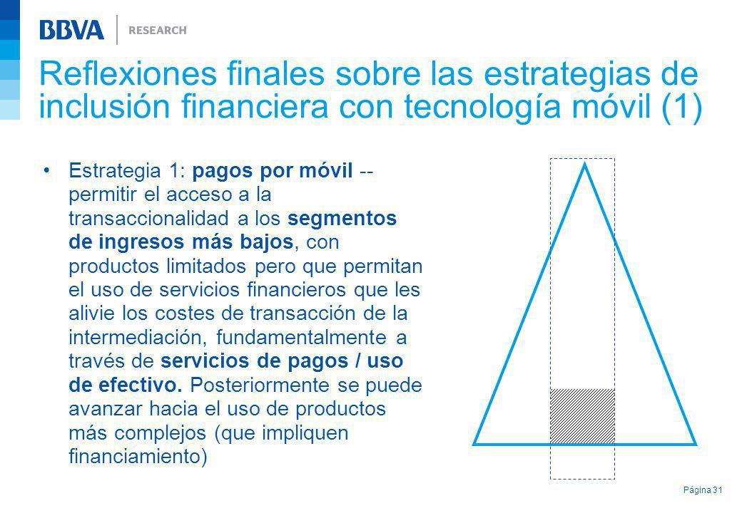 Reflexiones finales sobre las estrategias de inclusión financiera con tecnología móvil (1)