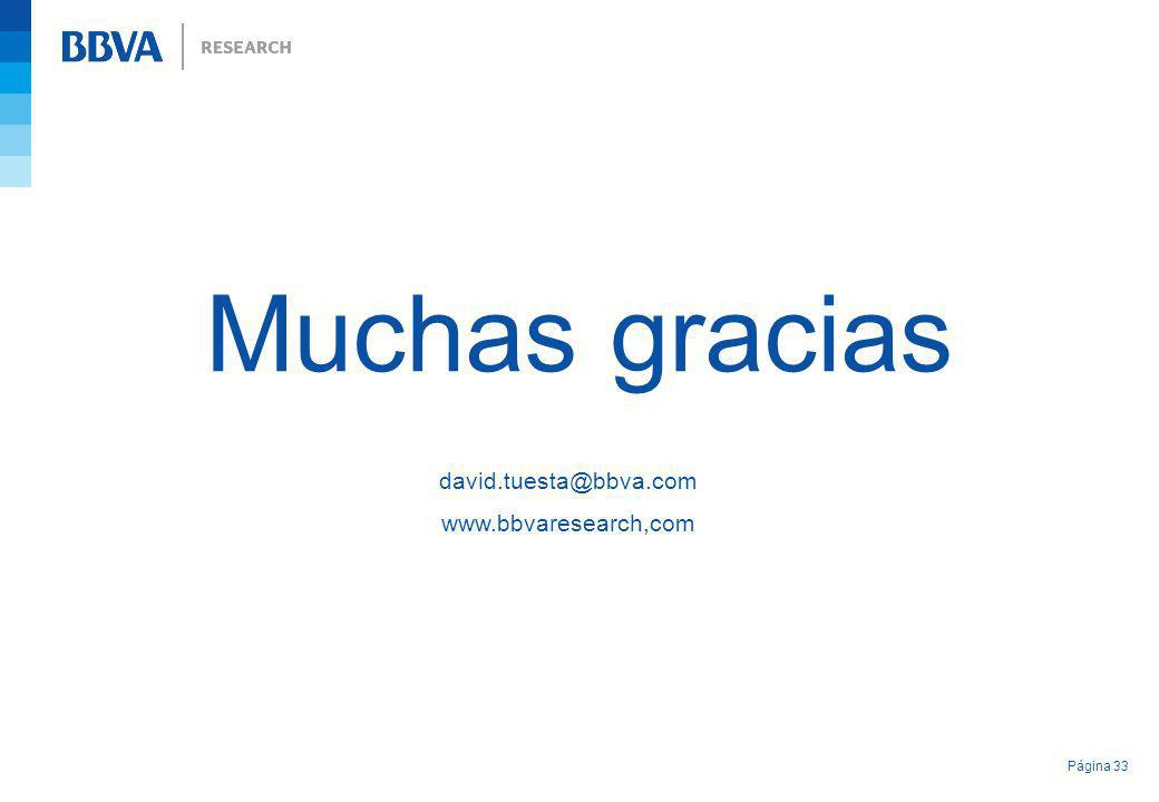 Muchas gracias david.tuesta@bbva.com www.bbvaresearch,com 33