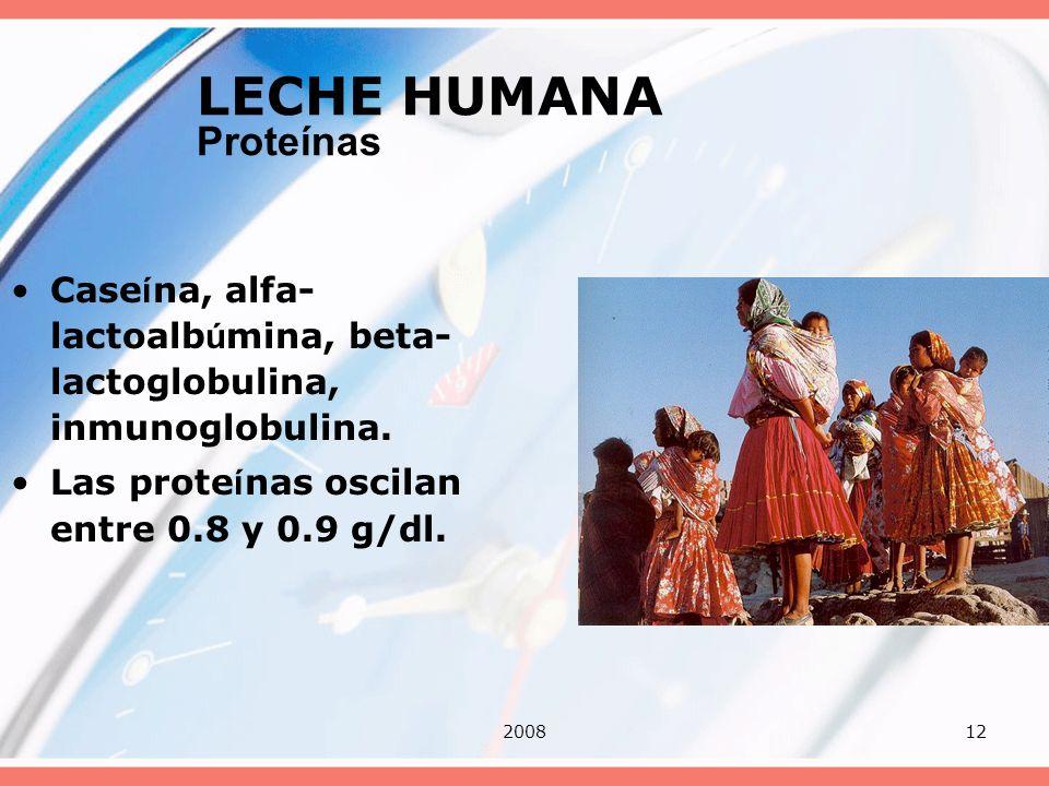 LECHE HUMANA Proteínas