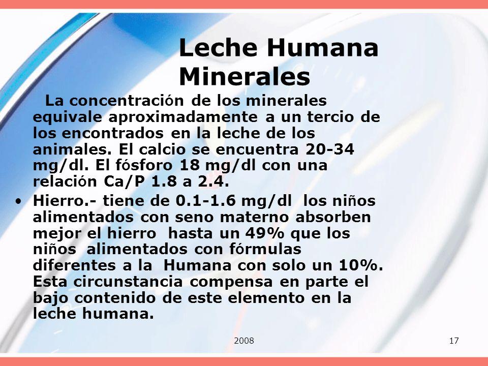 Leche Humana Minerales
