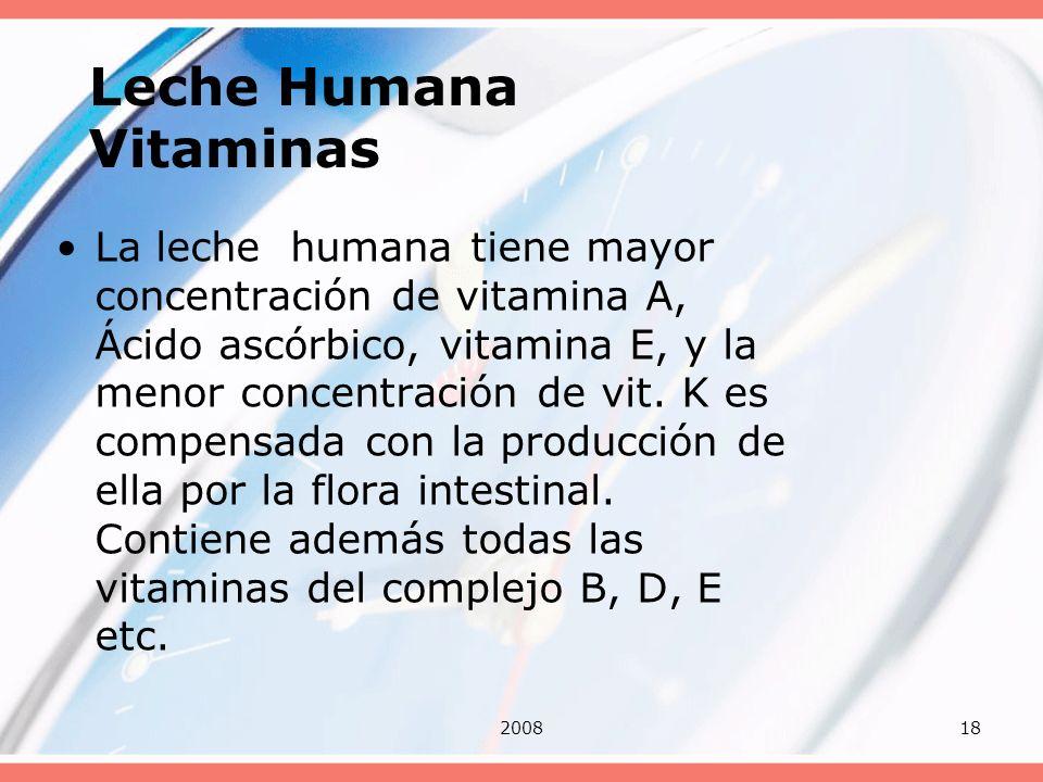 Leche Humana Vitaminas