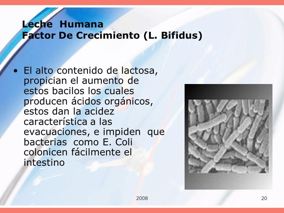 Leche Humana Factor De Crecimiento (L. Bifidus)