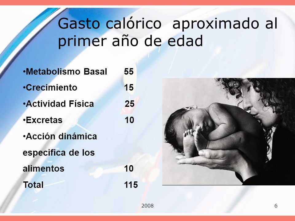 Gasto calórico aproximado al primer año de edad