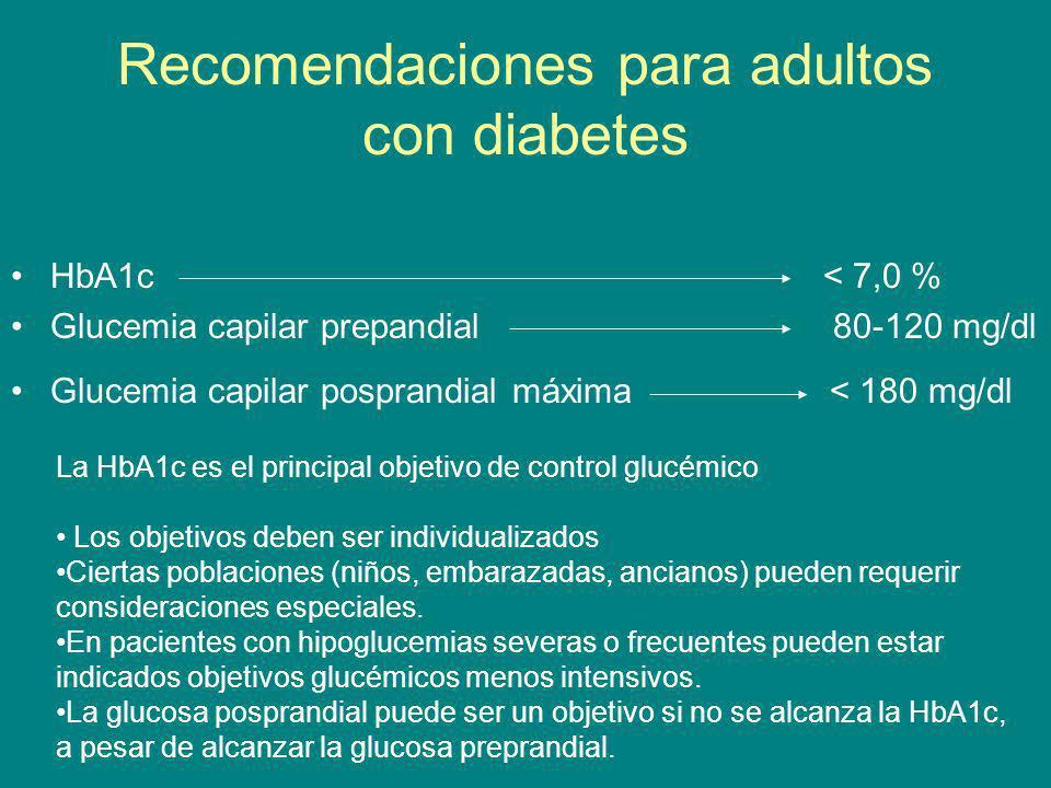 Recomendaciones para adultos con diabetes