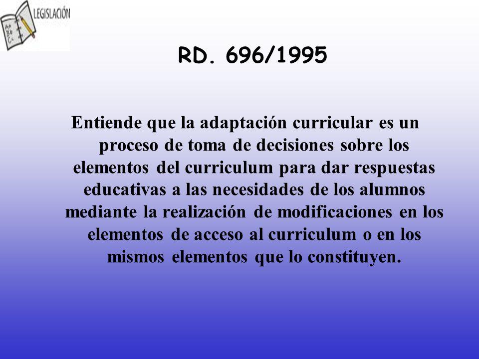 RD. 696/1995