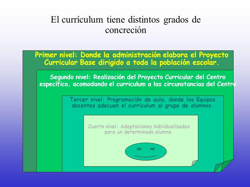 El currículum tiene distintos grados de concreción