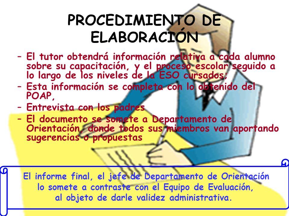 PROCEDIMIENTO DE ELABORACIÓN