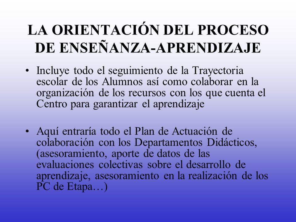 LA ORIENTACIÓN DEL PROCESO DE ENSEÑANZA-APRENDIZAJE