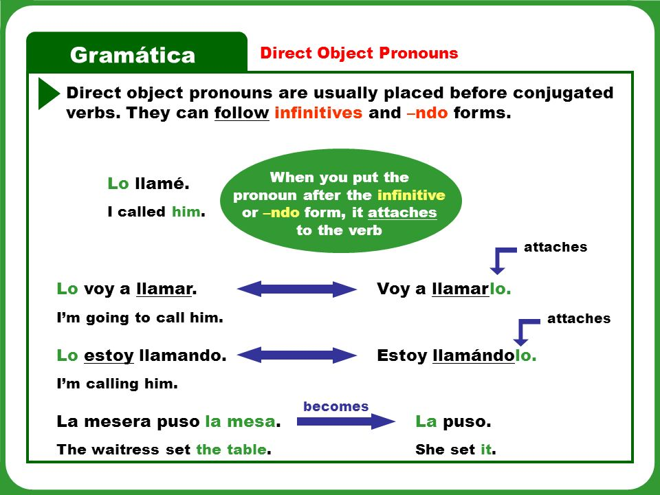 Direct object pronouns are usually placed before conjugated