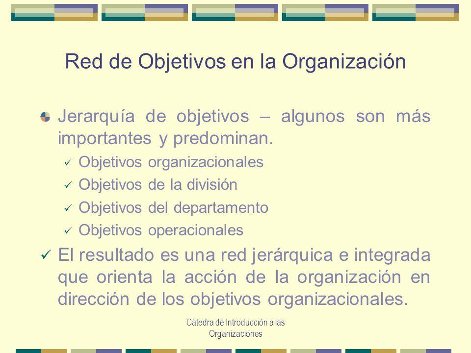 Red de Objetivos en la Organización