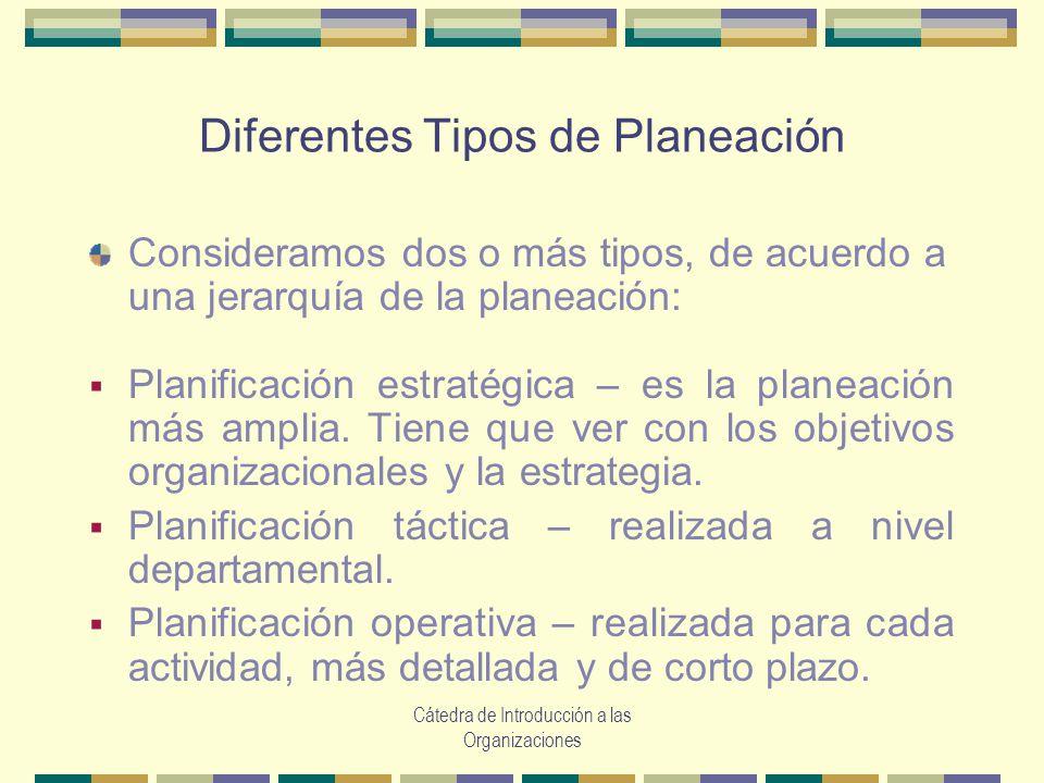 Diferentes Tipos de Planeación