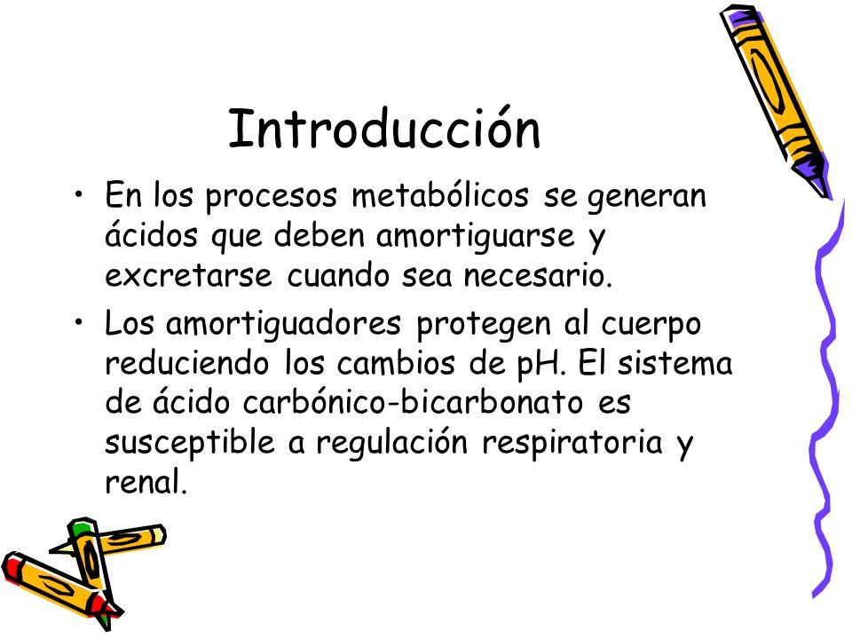 Introducción En los procesos metabólicos se generan ácidos que deben amortiguarse y excretarse cuando sea necesario.