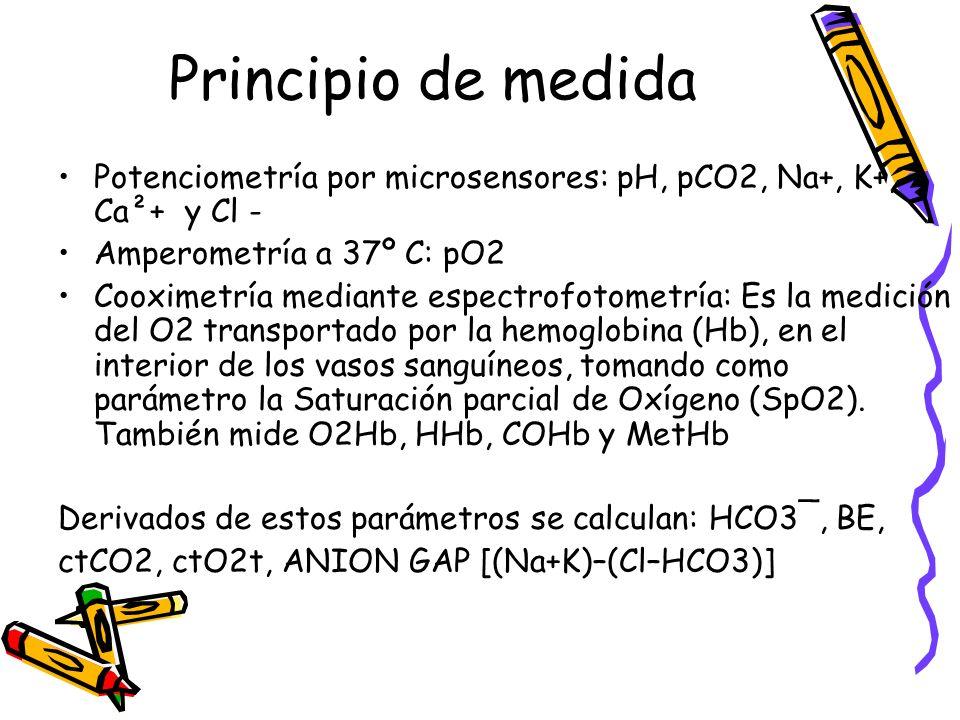 Principio de medida Potenciometría por microsensores: pH, pCO2, Na+, K+, Ca²+ y Cl - Amperometría a 37º C: pO2.