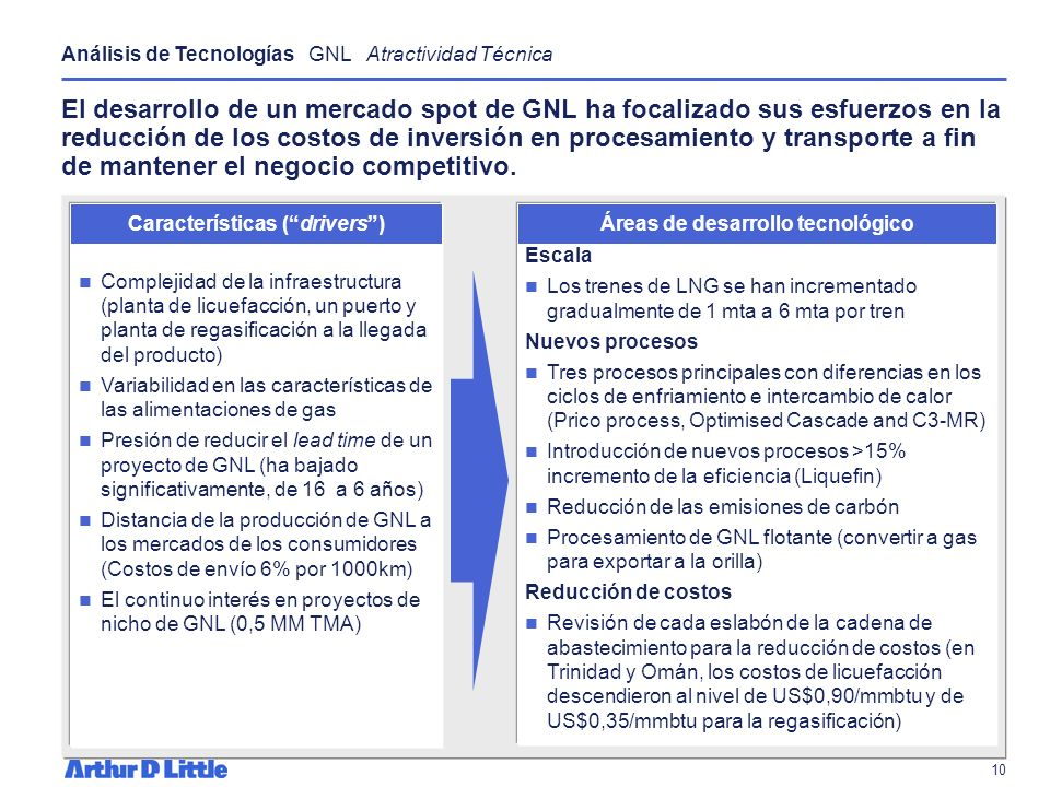 Características ( drivers ) Áreas de desarrollo tecnológico