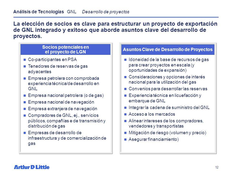 Análisis de Tecnologías GNL Desarrollo de proyectos