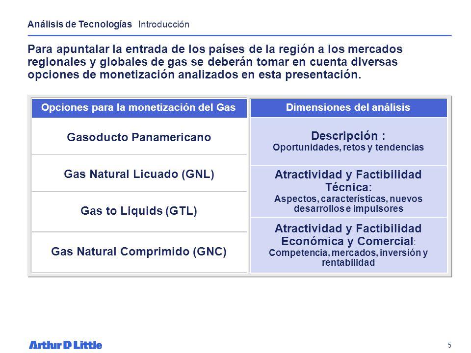Gasoducto Panamericano Descripción :