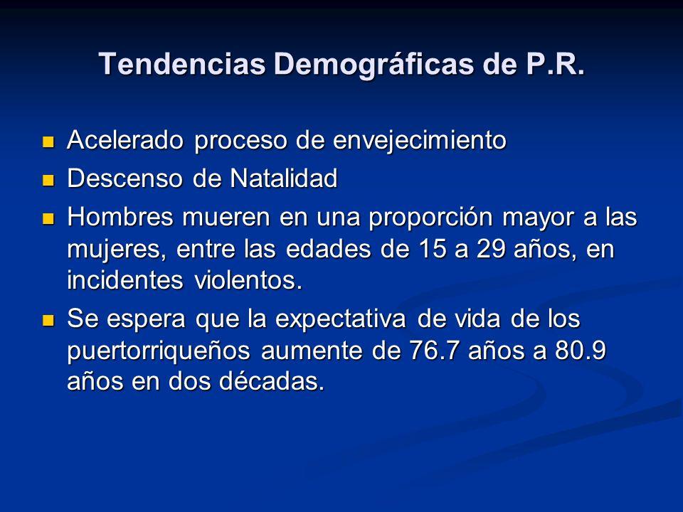 Tendencias Demográficas de P.R.
