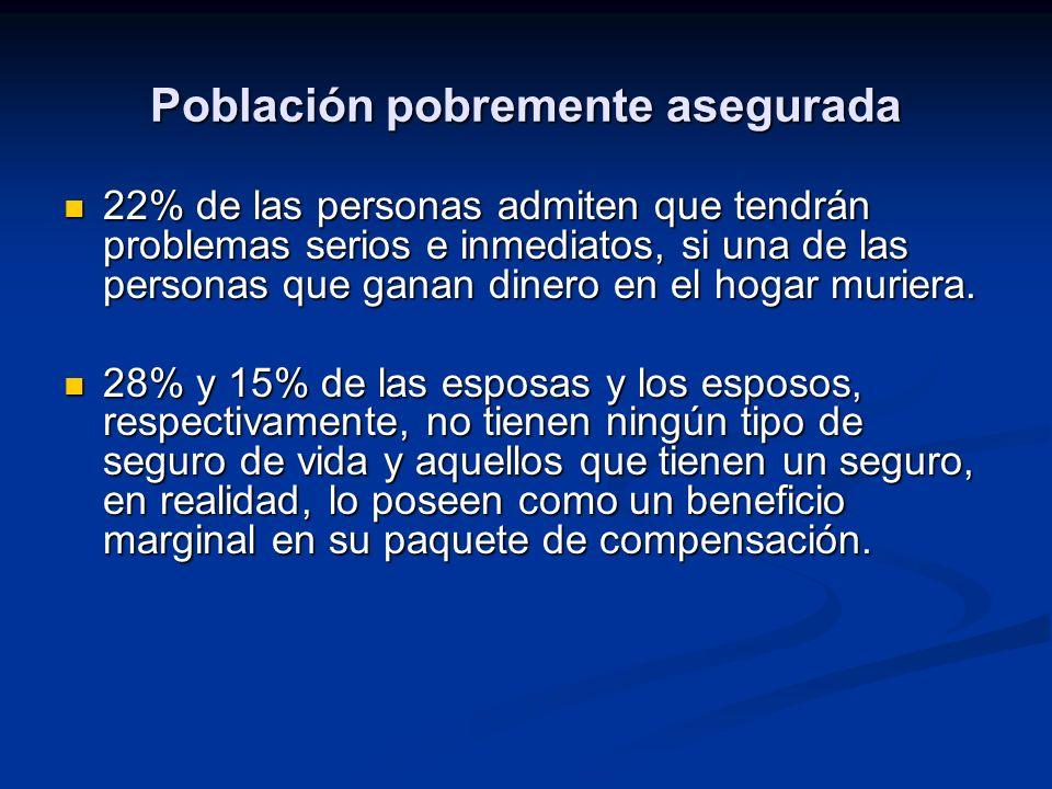 Población pobremente asegurada