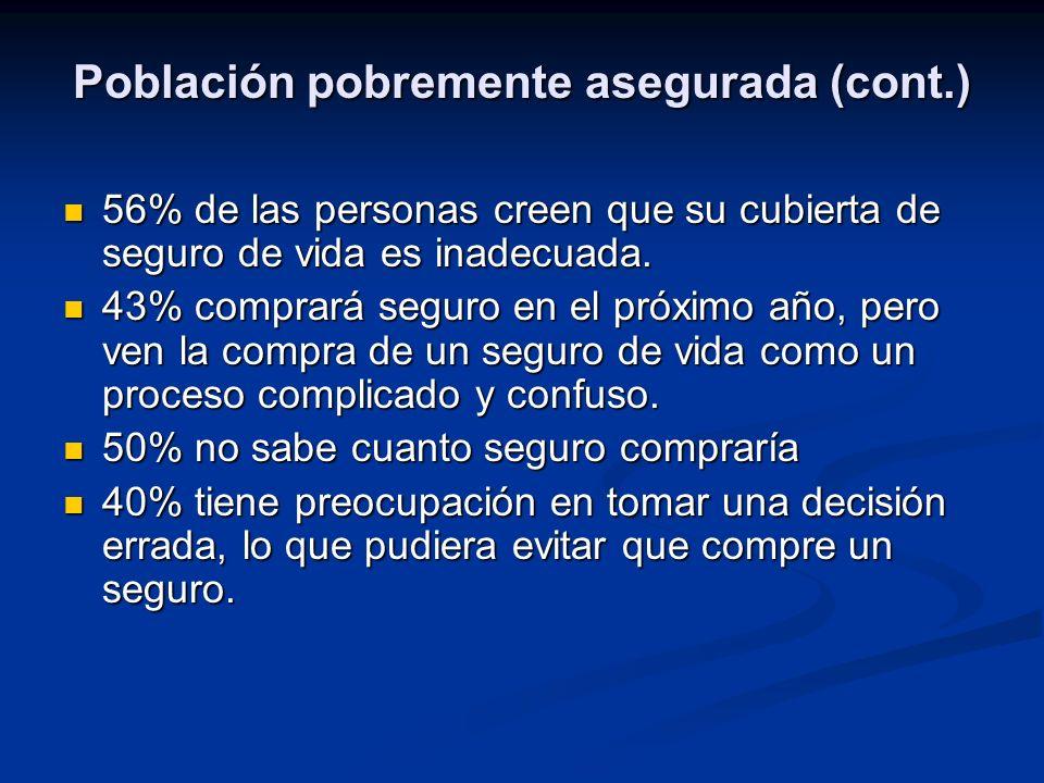Población pobremente asegurada (cont.)
