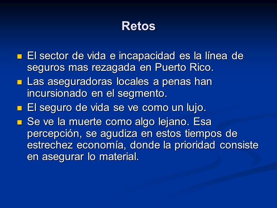 Retos El sector de vida e incapacidad es la línea de seguros mas rezagada en Puerto Rico.