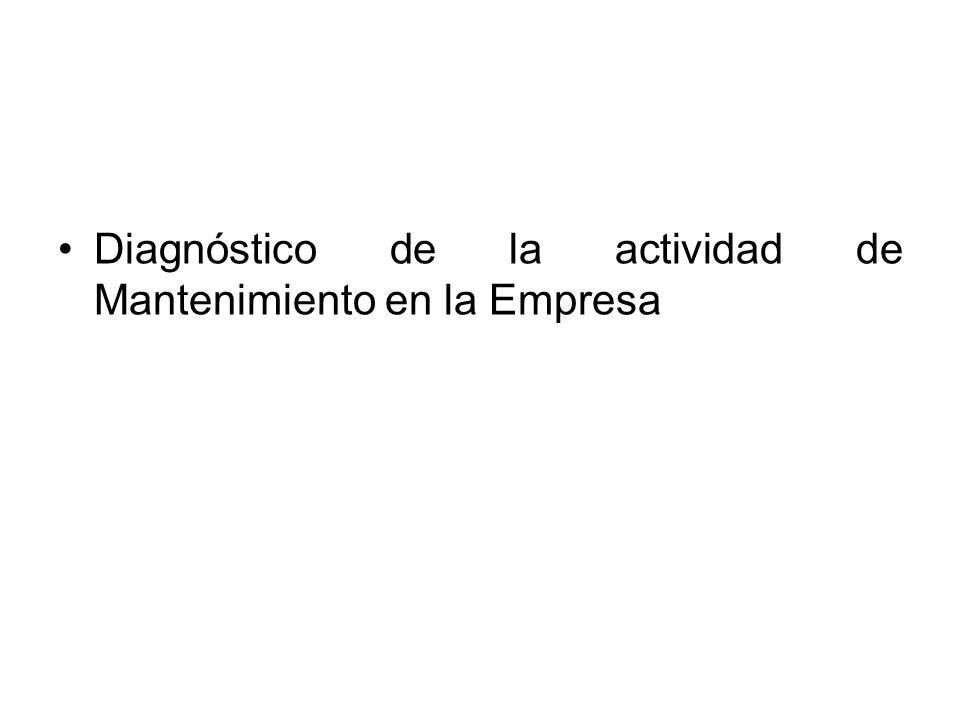 Diagnóstico de la actividad de Mantenimiento en la Empresa